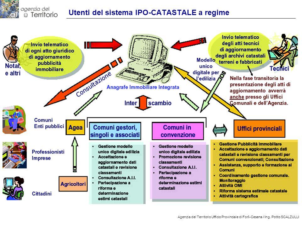 19 Agenzia del Territorio Ufficio Provinciale di Forlì-Cesena / Ing. Potito SCALZULLI Utenti del sistema IPO-CATASTALE a regime