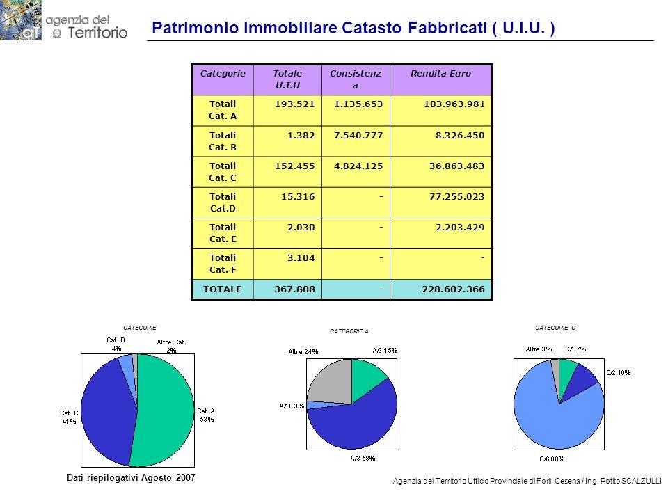 3 Agenzia del Territorio Ufficio Provinciale di Forlì-Cesena / Ing. Potito SCALZULLI Patrimonio Immobiliare Catasto Fabbricati ( U.I.U. ) Categorie To