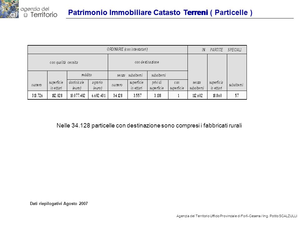 5 Agenzia del Territorio Ufficio Provinciale di Forlì-Cesena / Ing.