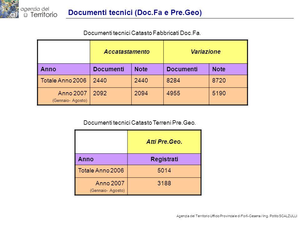 6 Agenzia del Territorio Ufficio Provinciale di Forlì-Cesena / Ing. Potito SCALZULLI Documenti tecnici (Doc.Fa e Pre.Geo) AccatastamentoVariazione Ann