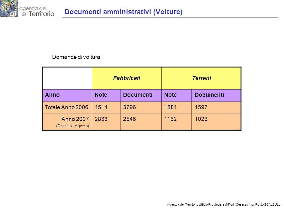 7 Agenzia del Territorio Ufficio Provinciale di Forlì-Cesena / Ing. Potito SCALZULLI Documenti amministrativi (Volture) FabbricatiTerreni AnnoNoteDocu