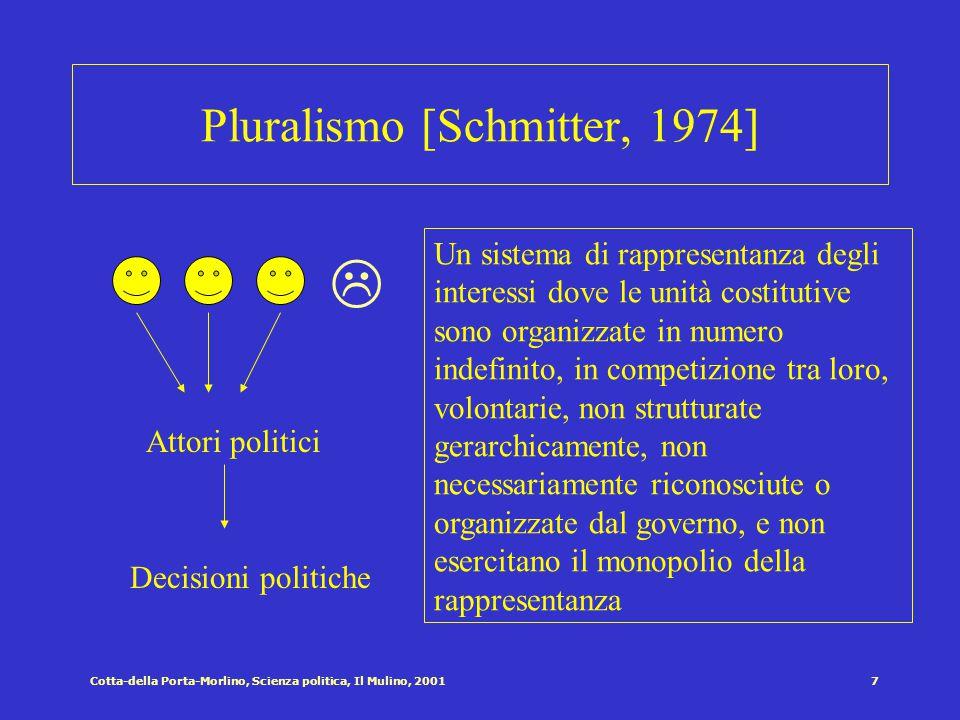 Cotta-della Porta-Morlino, Scienza politica, Il Mulino, 20016 Il rapporto gruppi- partiti Accesso autonomo dei gruppi alle decisioni Situazioni intermedie Gatekeeping partitico simbiosi dominio condizionato neutralità