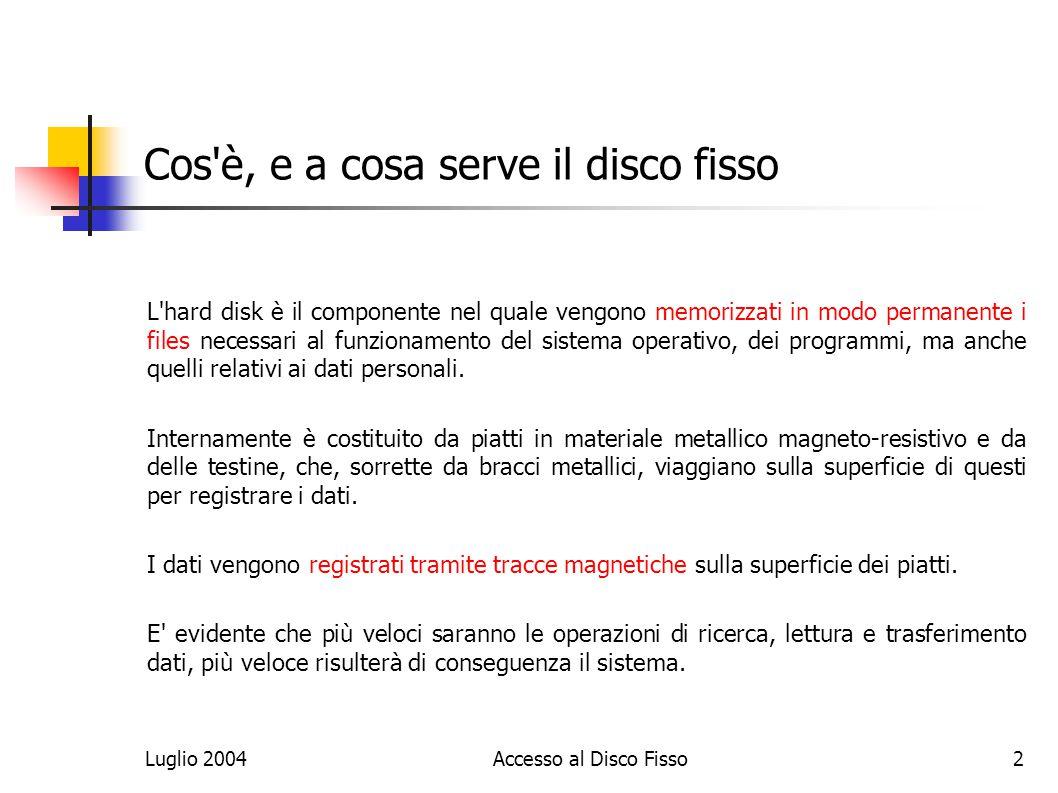 Luglio 2004Accesso al Disco Fisso2 Cos è, e a cosa serve il disco fisso L hard disk è il componente nel quale vengono memorizzati in modo permanente i files necessari al funzionamento del sistema operativo, dei programmi, ma anche quelli relativi ai dati personali.