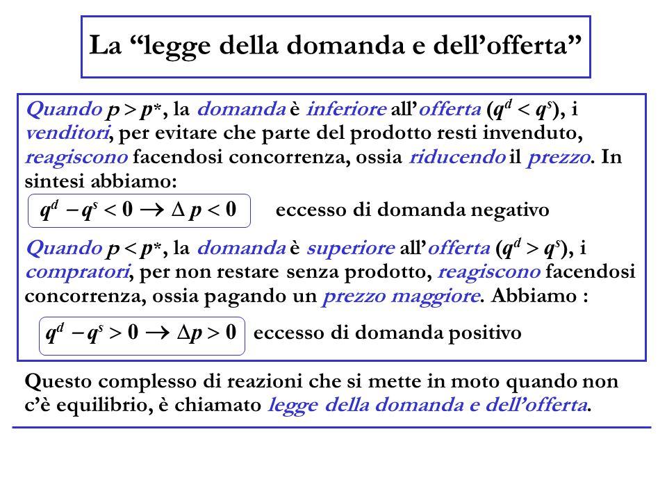 """La """"legge della domanda e dell'offerta"""" Quando p  p *, la domanda è inferiore all'offerta ( q d  q s ), i venditori, per evitare che parte del pr"""