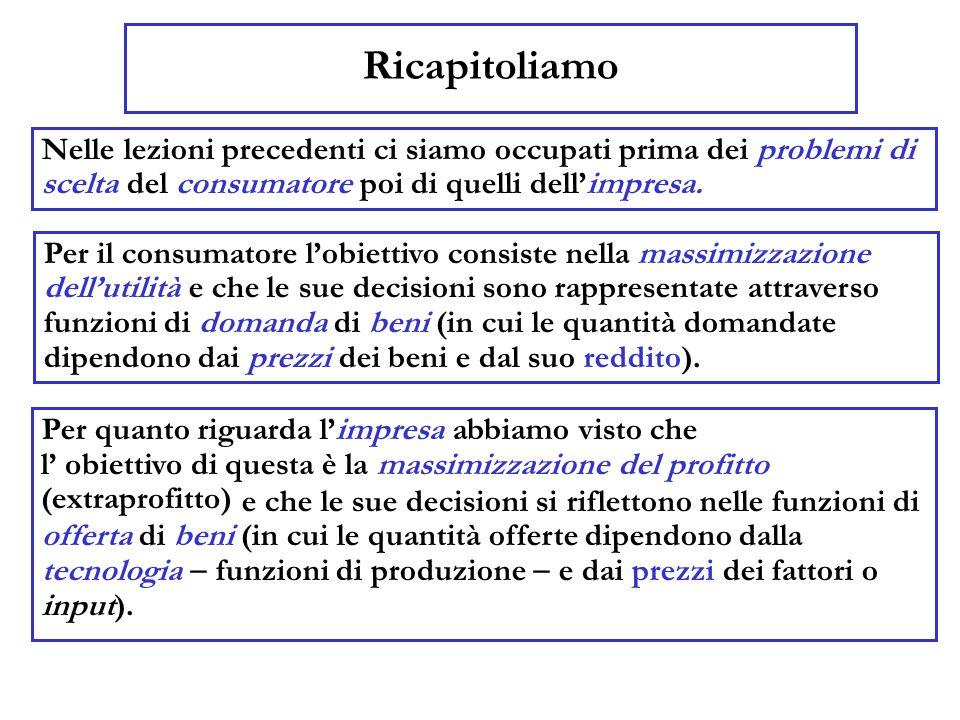 La legge della domanda e dell'offerta Quando p  p *, la domanda è inferiore all'offerta ( q d  q s ), i venditori, per evitare che parte del prodotto resti invenduto, reagiscono facendosi concorrenza, ossia riducendo il prezzo.