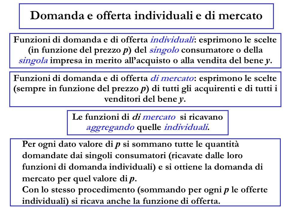 Domanda e offerta individuali e di mercato Funzioni di domanda e di offerta individuali : esprimono le scelte (in funzione del prezzo p ) del singolo