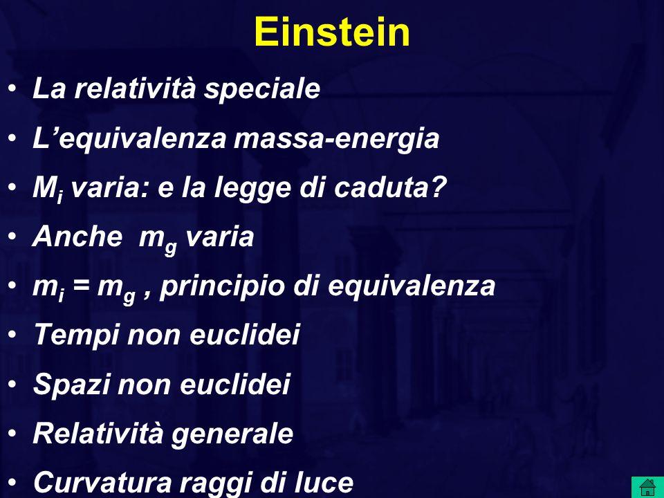 Einstein 1905 Teoria della relatività ristretta