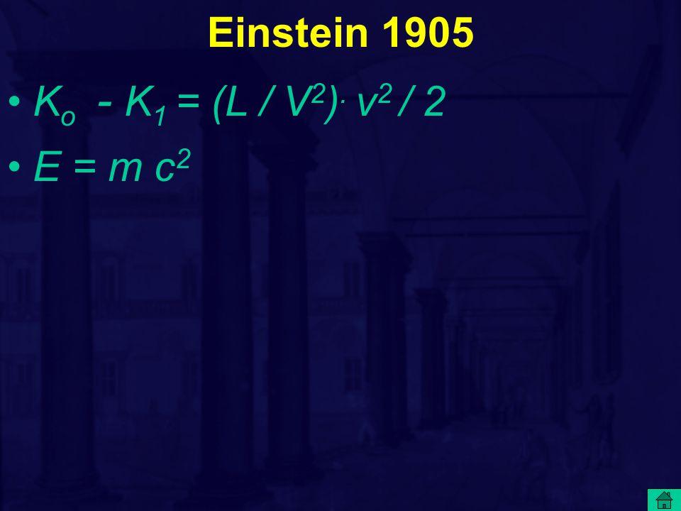 Einstein: autobiografia Che la teoria della relatività particolare fosse solo il primo passo di uno sviluppo necessario, mi divenne perfettamente chiaro solo durante i tentativi fatti per rappresentare la gravitazione nell'ambito di questa teoria....