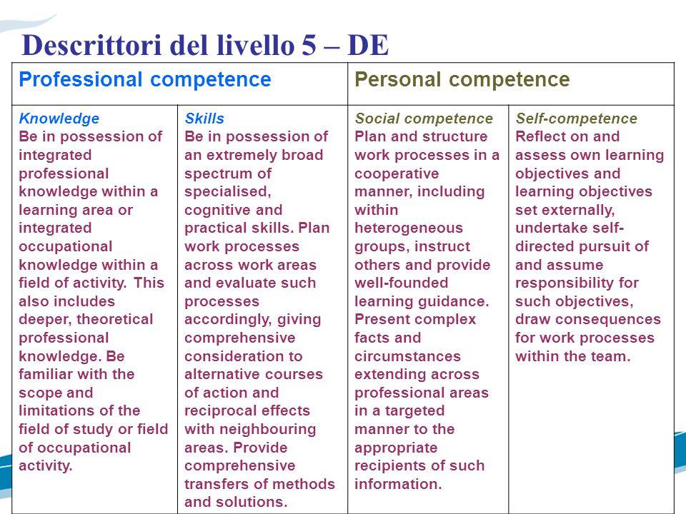 14 Descrittori del livello 5 – DE Professional competencePersonal competence Knowledge Be in possession of integrated professional knowledge within a