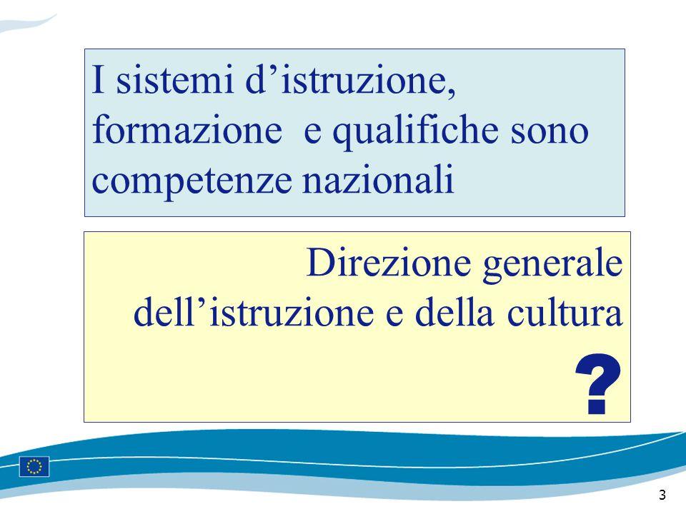 3 I sistemi d'istruzione, formazione e qualifiche sono competenze nazionali Direzione generale dell'istruzione e della cultura