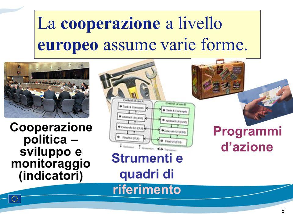 5 Cooperazione politica – sviluppo e monitoraggio (indicatori) Programmi d'azione La cooperazione a livello europeo assume varie forme. Strumenti e qu