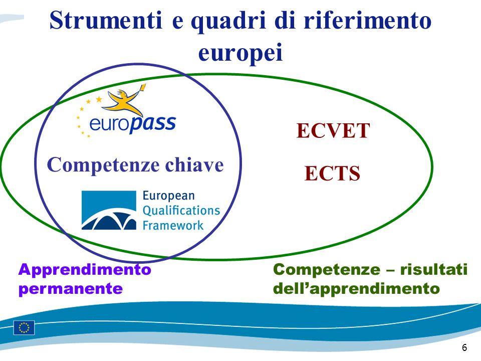 6 Strumenti e quadri di riferimento europei Competenze chiave ECVET ECTS Competenze – risultati dell'apprendimento Apprendimento permanente