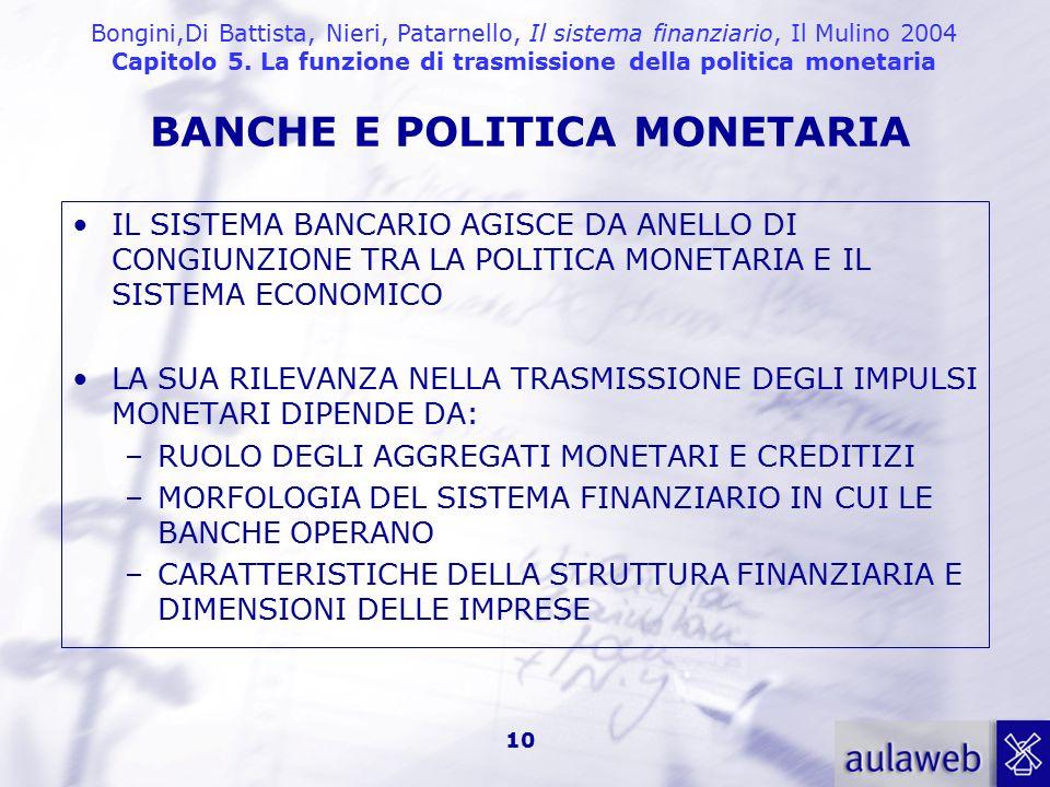 Bongini,Di Battista, Nieri, Patarnello, Il sistema finanziario, Il Mulino 2004 Capitolo 5. La funzione di trasmissione della politica monetaria 10 IL