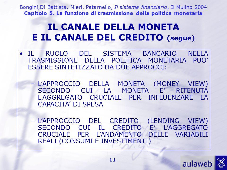 Bongini,Di Battista, Nieri, Patarnello, Il sistema finanziario, Il Mulino 2004 Capitolo 5. La funzione di trasmissione della politica monetaria 11 IL