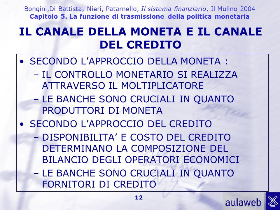 Bongini,Di Battista, Nieri, Patarnello, Il sistema finanziario, Il Mulino 2004 Capitolo 5. La funzione di trasmissione della politica monetaria 12 SEC