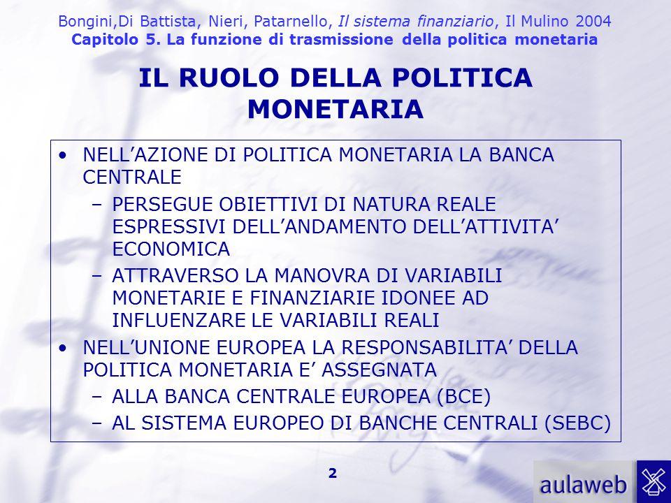 Bongini,Di Battista, Nieri, Patarnello, Il sistema finanziario, Il Mulino 2004 Capitolo 5. La funzione di trasmissione della politica monetaria 2 IL R