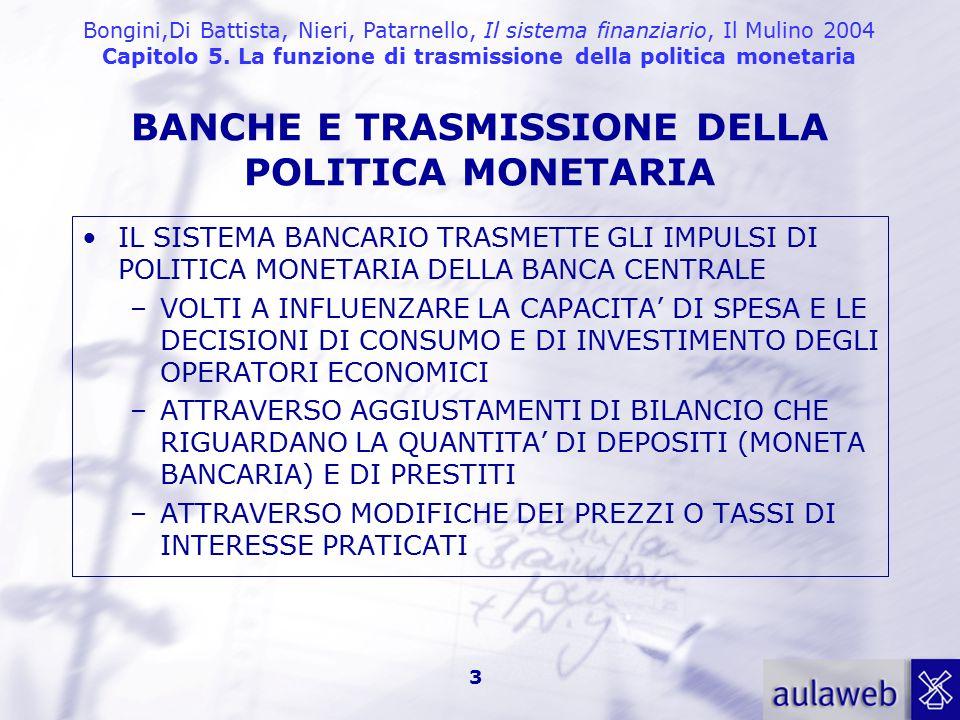 Bongini,Di Battista, Nieri, Patarnello, Il sistema finanziario, Il Mulino 2004 Capitolo 5. La funzione di trasmissione della politica monetaria 3 IL S