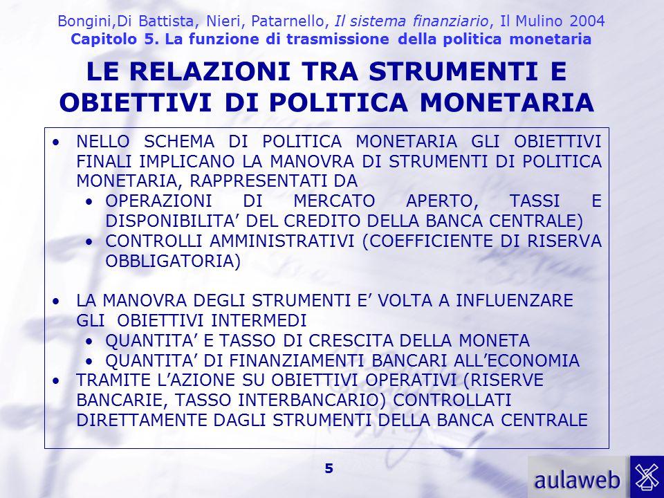 Bongini,Di Battista, Nieri, Patarnello, Il sistema finanziario, Il Mulino 2004 Capitolo 5. La funzione di trasmissione della politica monetaria 5 NELL