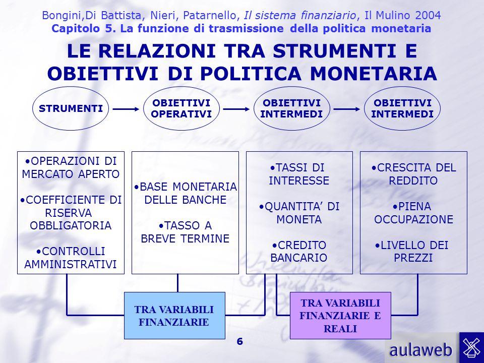 Bongini,Di Battista, Nieri, Patarnello, Il sistema finanziario, Il Mulino 2004 Capitolo 5. La funzione di trasmissione della politica monetaria 6 LE R