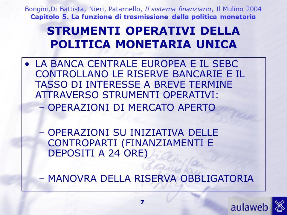 Bongini,Di Battista, Nieri, Patarnello, Il sistema finanziario, Il Mulino 2004 Capitolo 5. La funzione di trasmissione della politica monetaria 7 STRU