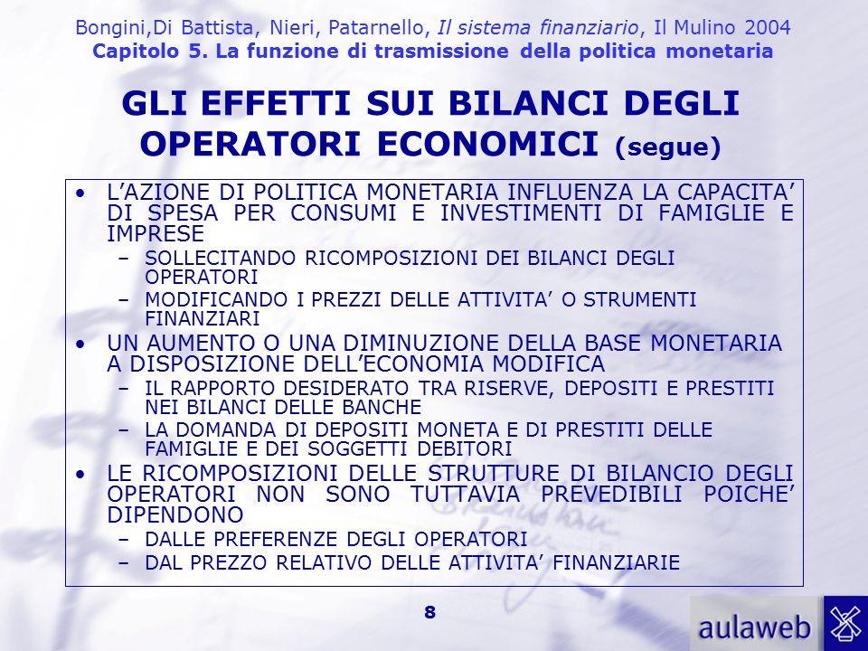 Bongini,Di Battista, Nieri, Patarnello, Il sistema finanziario, Il Mulino 2004 Capitolo 5. La funzione di trasmissione della politica monetaria 8 GLI