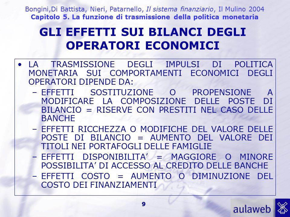 Bongini,Di Battista, Nieri, Patarnello, Il sistema finanziario, Il Mulino 2004 Capitolo 5. La funzione di trasmissione della politica monetaria 9 LA T