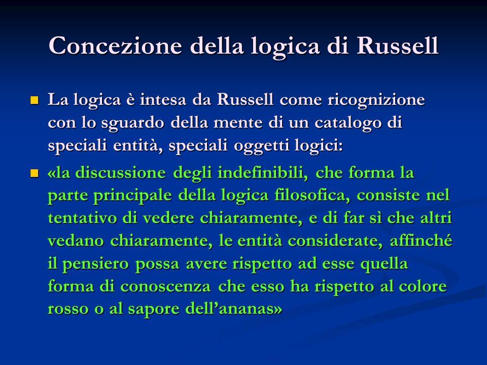 Concezione della logica di Russell La logica è intesa da Russell come ricognizione con lo sguardo della mente di un catalogo di speciali entità, speci