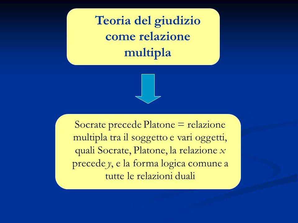 Teoria del giudizio come relazione multipla Socrate precede Platone = relazione multipla tra il soggetto e vari oggetti, quali Socrate, Platone, la relazione x precede y, e la forma logica comune a tutte le relazioni duali