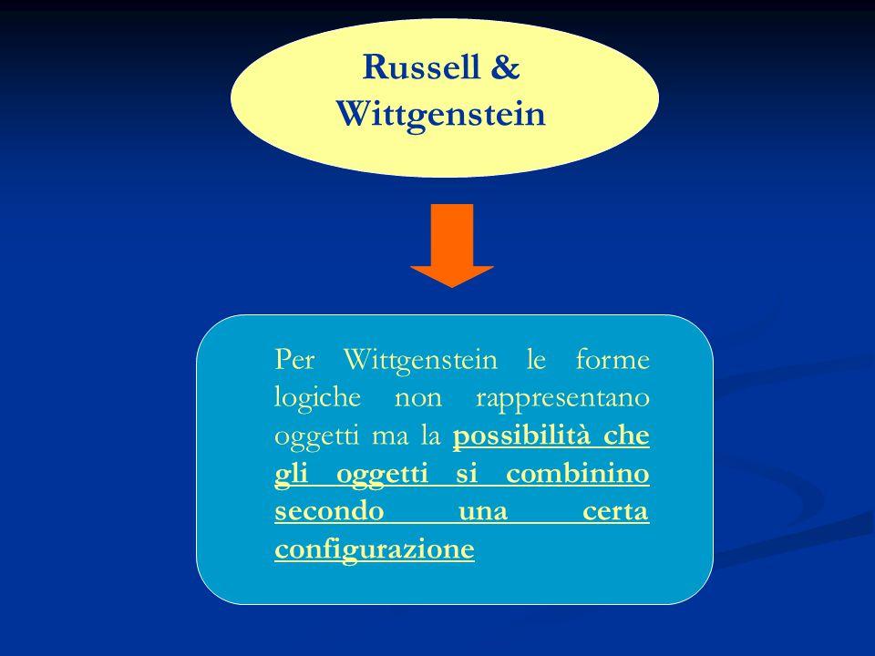 Russell & Wittgenstein Per Wittgenstein le forme logiche non rappresentano oggetti ma la possibilità che gli oggetti si combinino secondo una certa configurazione