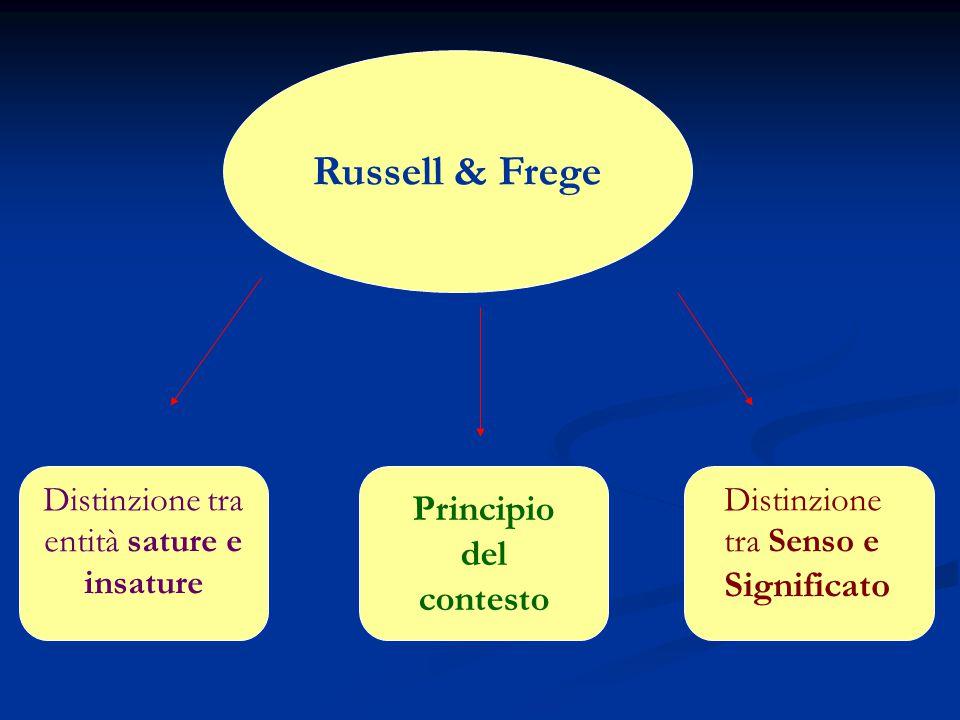 Due modi di concepire la conoscenza Russell: ricognizione di un agglomerato di oggetti Russell: ricognizione di un agglomerato di oggetti Kant: scoprire le leggi, le strutture che determinano il modo in cui le cose funzionano, i meccanismi che regolano il corso degli eventi Kant: scoprire le leggi, le strutture che determinano il modo in cui le cose funzionano, i meccanismi che regolano il corso degli eventi