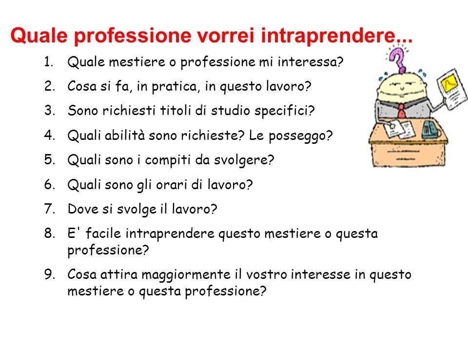 Quale professione vorrei intraprendere... 1.Quale mestiere o professione mi interessa? 2.Cosa si fa, in pratica, in questo lavoro? 3.Sono richiesti ti