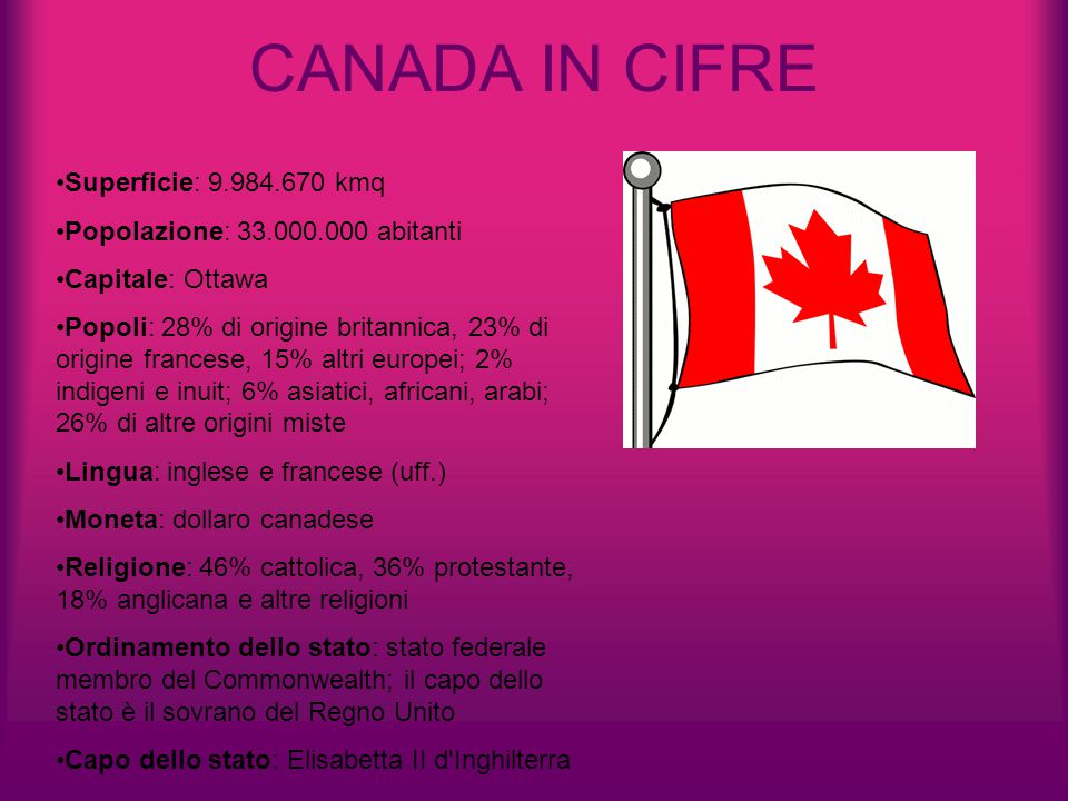 CANADA IN CIFRE Superficie: 9.984.670 kmq Popolazione: 33.000.000 abitanti Capitale: Ottawa Popoli: 28% di origine britannica, 23% di origine francese