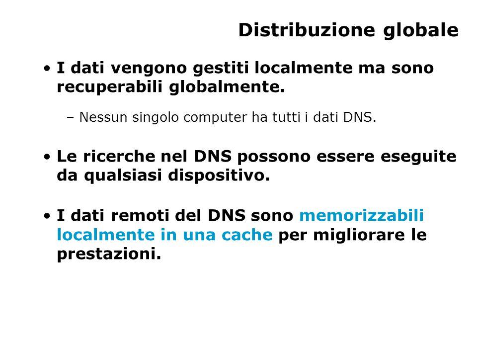 Distribuzione globale I dati vengono gestiti localmente ma sono recuperabili globalmente. – Nessun singolo computer ha tutti i dati DNS. Le ricerche n