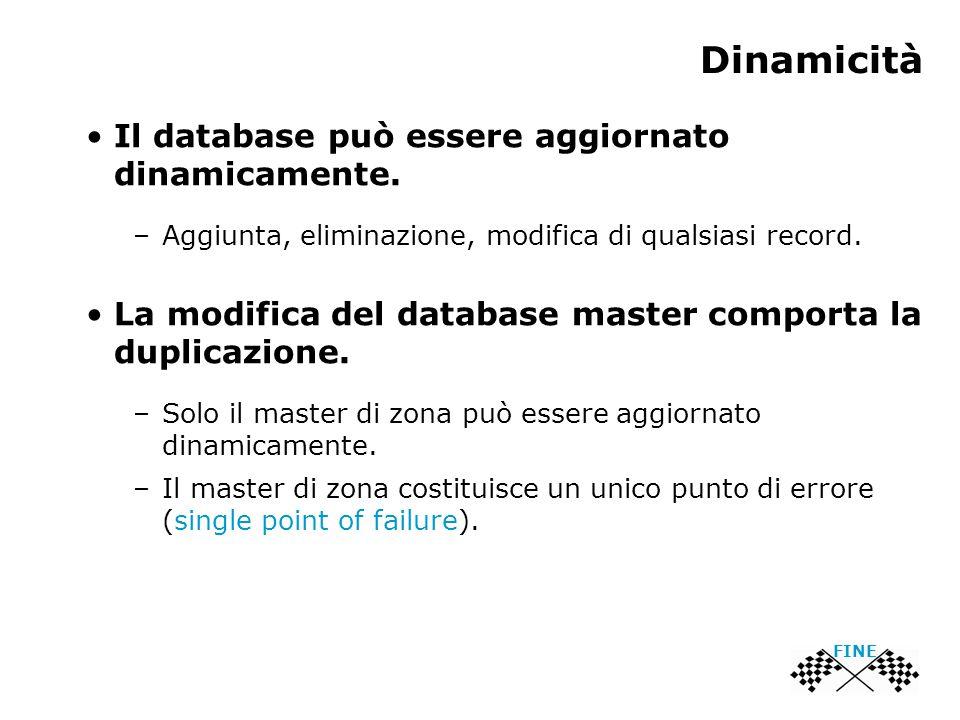 Dinamicità FINE Il database può essere aggiornato dinamicamente. –Aggiunta, eliminazione, modifica di qualsiasi record. La modifica del database maste