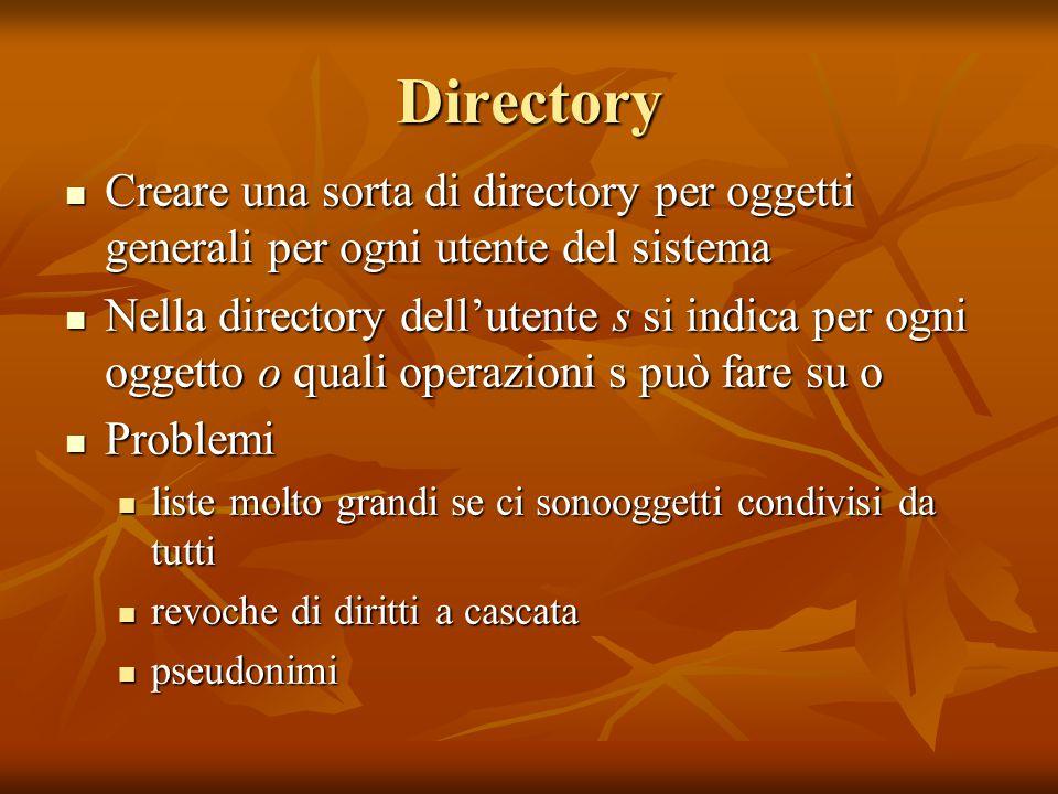 Directory Creare una sorta di directory per oggetti generali per ogni utente del sistema Creare una sorta di directory per oggetti generali per ogni u
