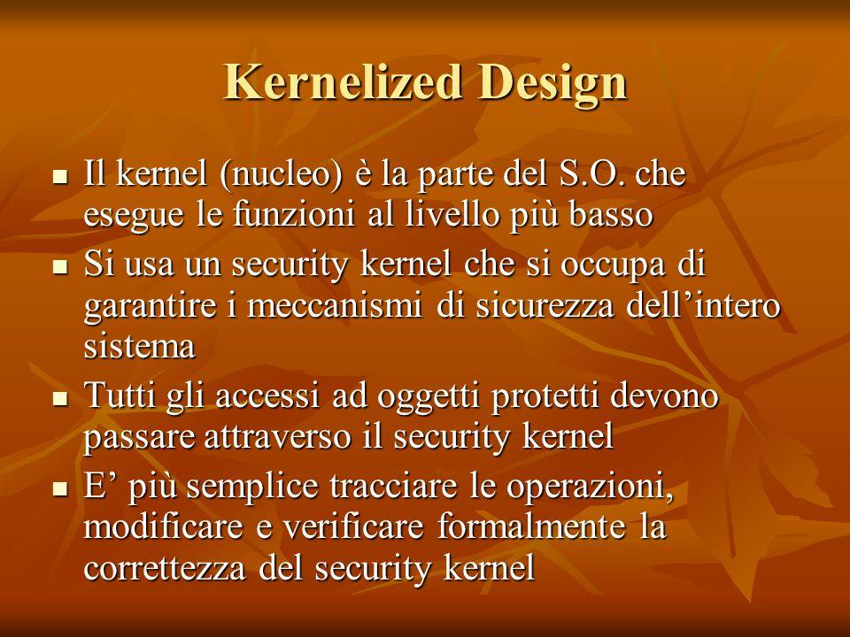 Kernelized Design Il kernel (nucleo) è la parte del S.O. che esegue le funzioni al livello più basso Il kernel (nucleo) è la parte del S.O. che esegue