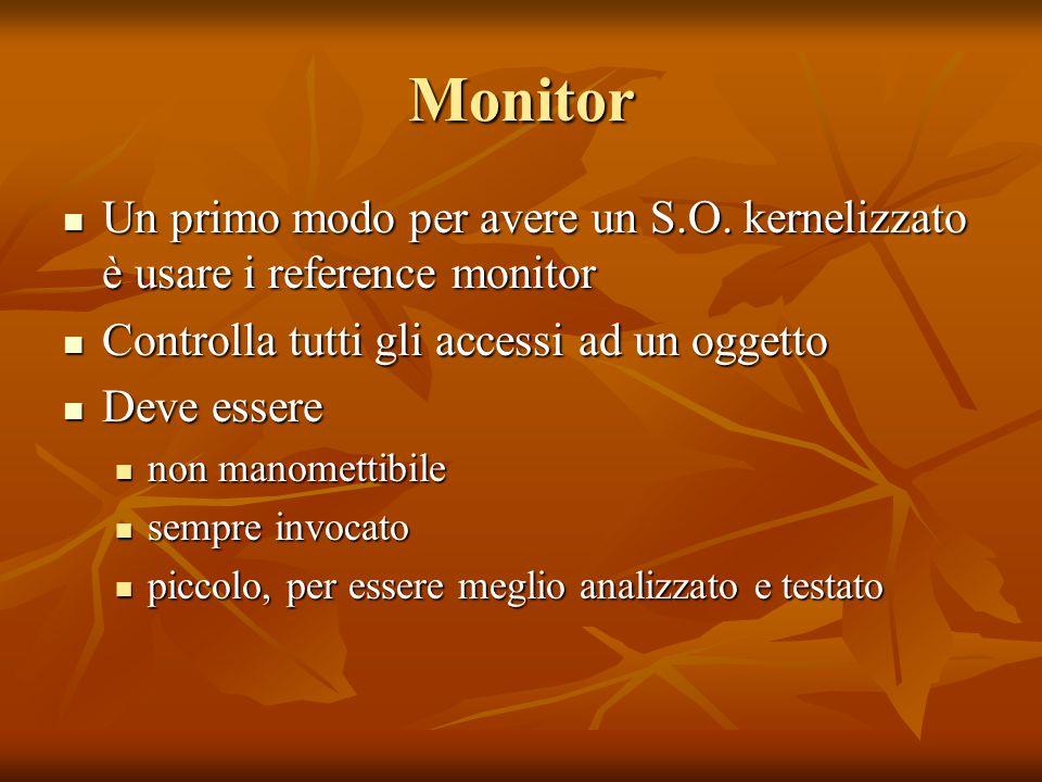 Monitor Un primo modo per avere un S.O. kernelizzato è usare i reference monitor Un primo modo per avere un S.O. kernelizzato è usare i reference moni