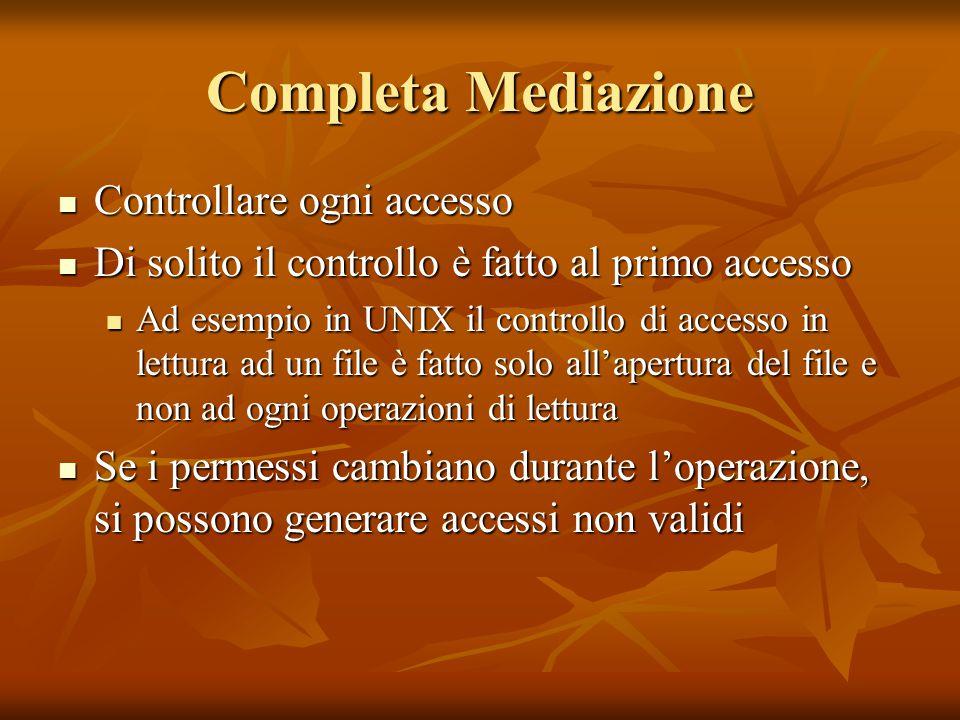 Completa Mediazione Controllare ogni accesso Controllare ogni accesso Di solito il controllo è fatto al primo accesso Di solito il controllo è fatto a