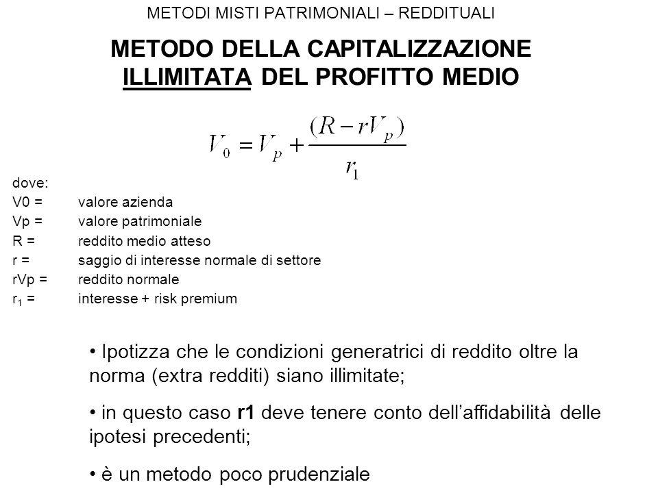 METODI MISTI PATRIMONIALI – REDDITUALI METODO DELLA CAPITALIZZAZIONE ILLIMITATA DEL PROFITTO MEDIO dove: V0 = valore azienda Vp = valore patrimoniale R =reddito medio atteso r =saggio di interesse normale di settore rVp =reddito normale r 1 =interesse + risk premium Ipotizza che le condizioni generatrici di reddito oltre la norma (extra redditi) siano illimitate; in questo caso r1 deve tenere conto dell'affidabilità delle ipotesi precedenti; è un metodo poco prudenziale