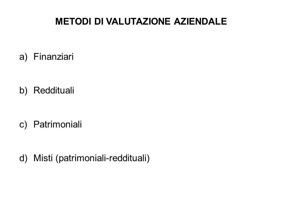 METODI DI VALUTAZIONE AZIENDALE a)Finanziari b)Reddituali c)Patrimoniali d)Misti (patrimoniali-reddituali)