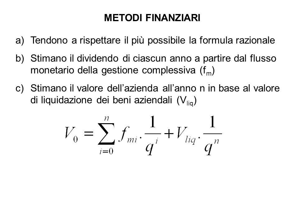 METODI FINANZIARI a)Tendono a rispettare il più possibile la formula razionale b)Stimano il dividendo di ciascun anno a partire dal flusso monetario della gestione complessiva (f m ) c)Stimano il valore dell'azienda all'anno n in base al valore di liquidazione dei beni aziendali (V liq )