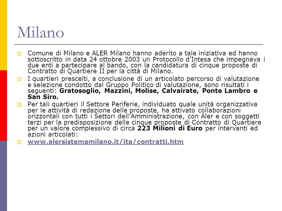 Milano  Comune di Milano e ALER Milano hanno aderito a tale iniziativa ed hanno sottoscritto in data 24 ottobre 2003 un Protocollo d'Intesa che impegnava i due enti a partecipare al bando, con la candidatura di cinque proposte di Contratto di Quartiere II per la città di Milano.