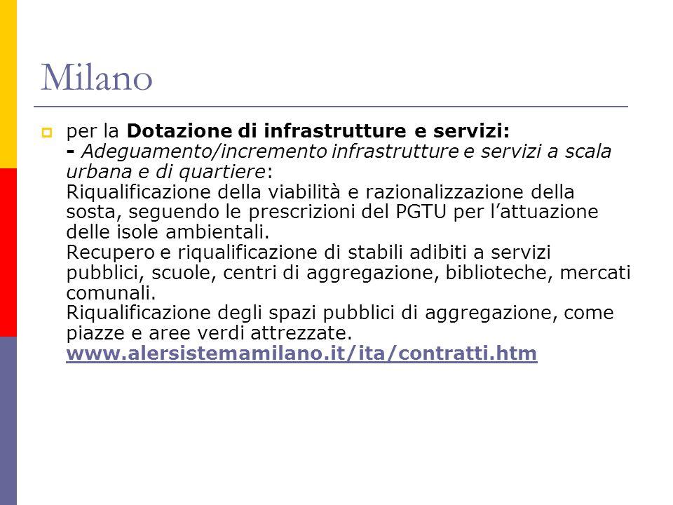Milano  per la Dotazione di infrastrutture e servizi: - Adeguamento/incremento infrastrutture e servizi a scala urbana e di quartiere: Riqualificazio