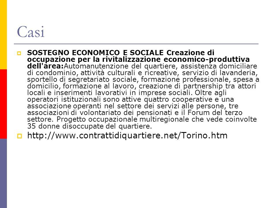 Casi  SOSTEGNO ECONOMICO E SOCIALE Creazione di occupazione per la rivitalizzazione economico-produttiva dell'area:Automanutenzione del quartiere, as