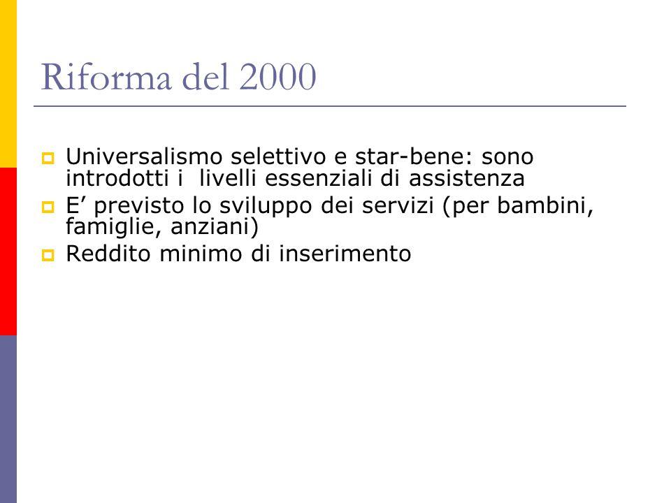 Riforma del 2000  Universalismo selettivo e star-bene: sono introdotti i livelli essenziali di assistenza  E' previsto lo sviluppo dei servizi (per bambini, famiglie, anziani)  Reddito minimo di inserimento