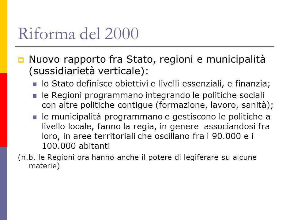 Riforma del 2000  Nuovo rapporto fra Stato, regioni e municipalità (sussidiarietà verticale): lo Stato definisce obiettivi e livelli essenziali, e fi