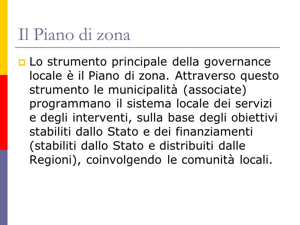 Il Piano di zona  Lo strumento principale della governance locale è il Piano di zona. Attraverso questo strumento le municipalità (associate) program