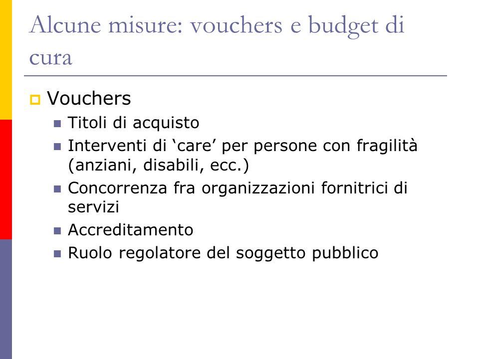 Alcune misure: vouchers e budget di cura  Vouchers Titoli di acquisto Interventi di 'care' per persone con fragilità (anziani, disabili, ecc.) Concor
