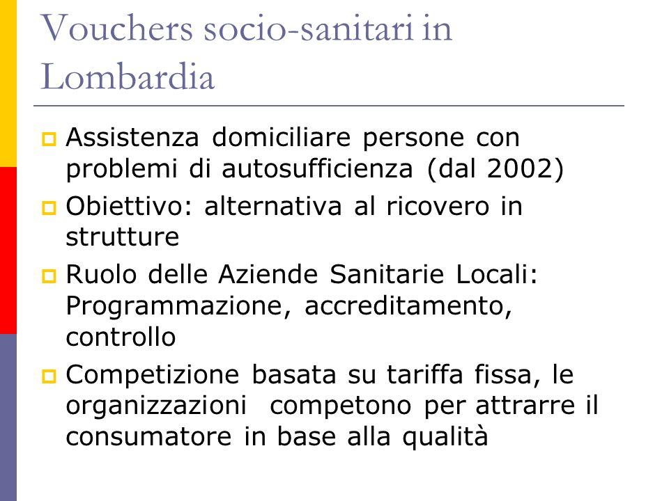 Vouchers socio-sanitari in Lombardia  Assistenza domiciliare persone con problemi di autosufficienza (dal 2002)  Obiettivo: alternativa al ricovero