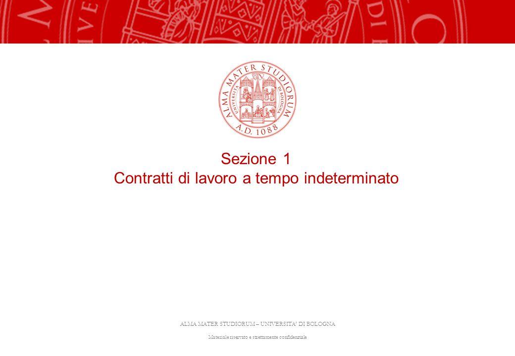 ALMA MATER STUDIORUM – UNIVERSITA' DI BOLOGNA Materiale riservato e strettamente confidenziale Sezione 1 Contratti di lavoro a tempo indeterminato